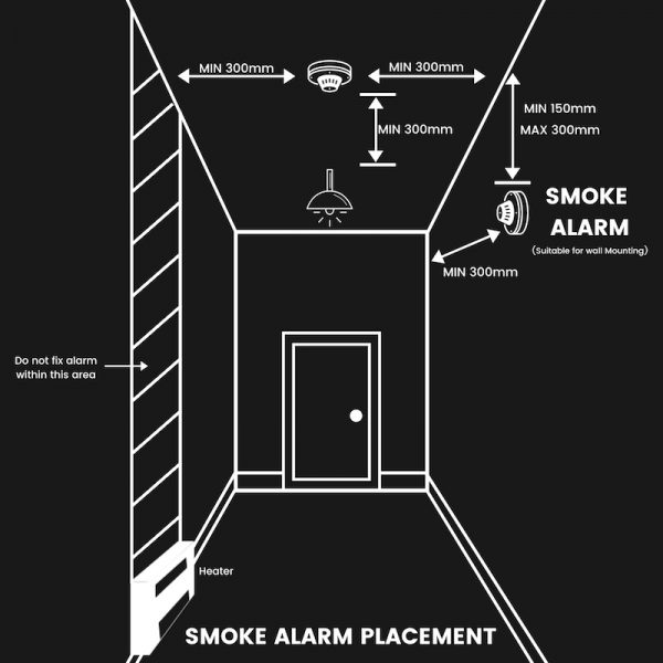 Caboolture Smoke alarm service and compliance